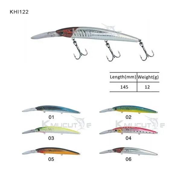 KHl122