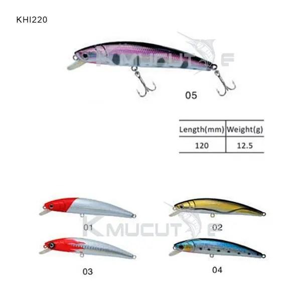 KHl220