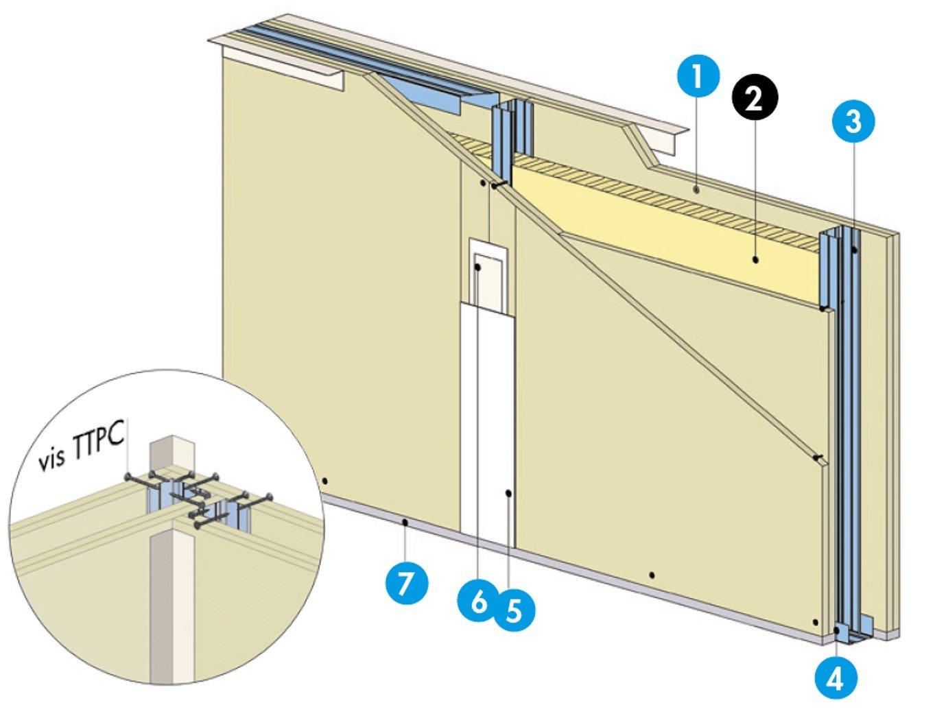 Cloison Km 98 48 4kf13 40db Ei120 3 0m Montant Simple Entraxe 600 Cloisons Km Isolantes Knauf