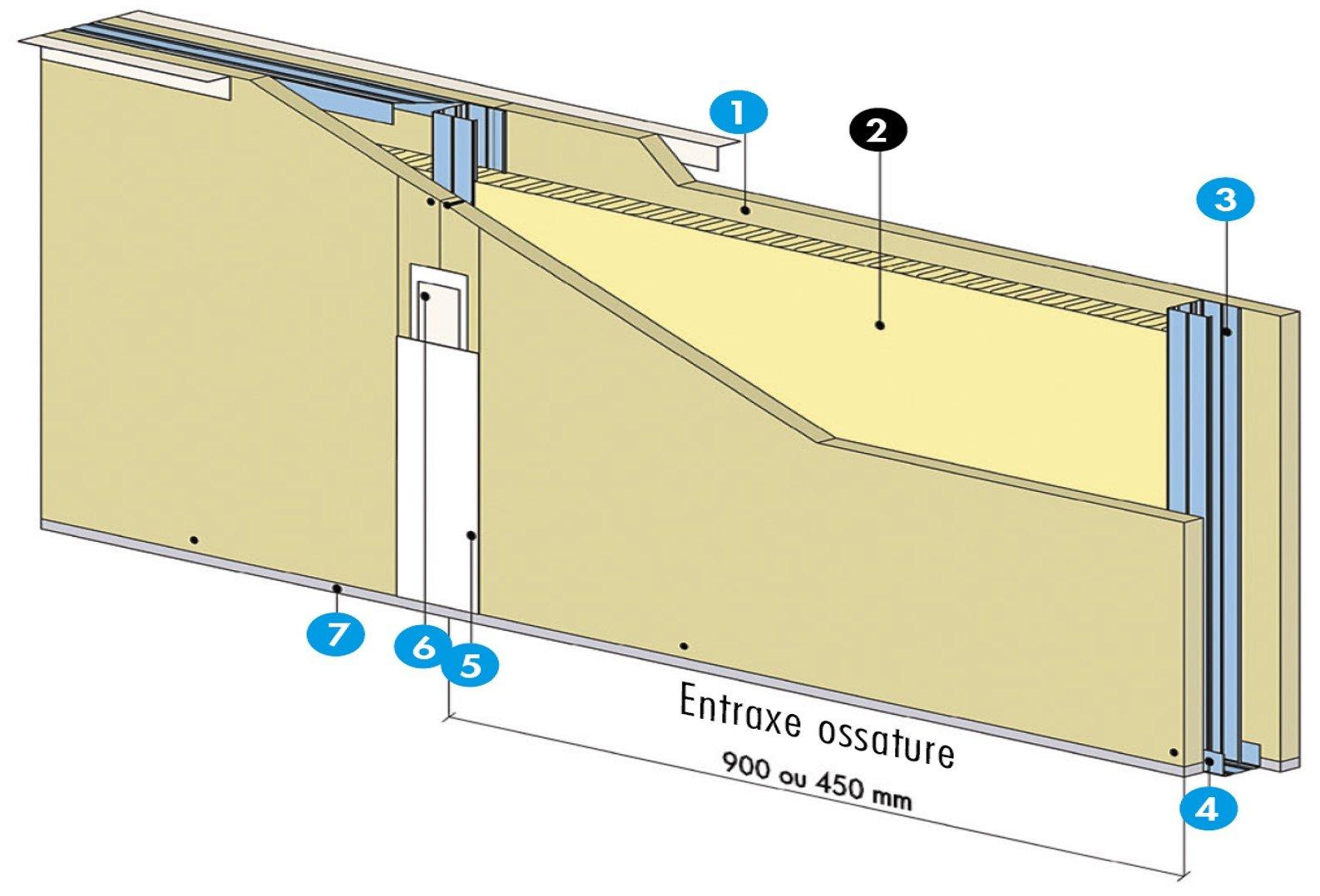 Cloison Km 98 48 2ks25 3 5m Montant Simple Entraxe 900 Cloisons Km Isolantes Knauf