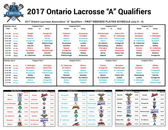 2017 A Qualifiers Weekend 1