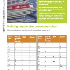 Knitting needle size conversion chart