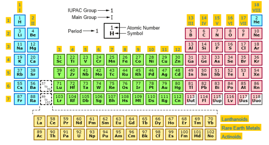 The periodic table with names and atomic mass periodic knowledgedoor this is a color printable periodic table with element names atomic mass symbols and numbers black urtaz Gallery
