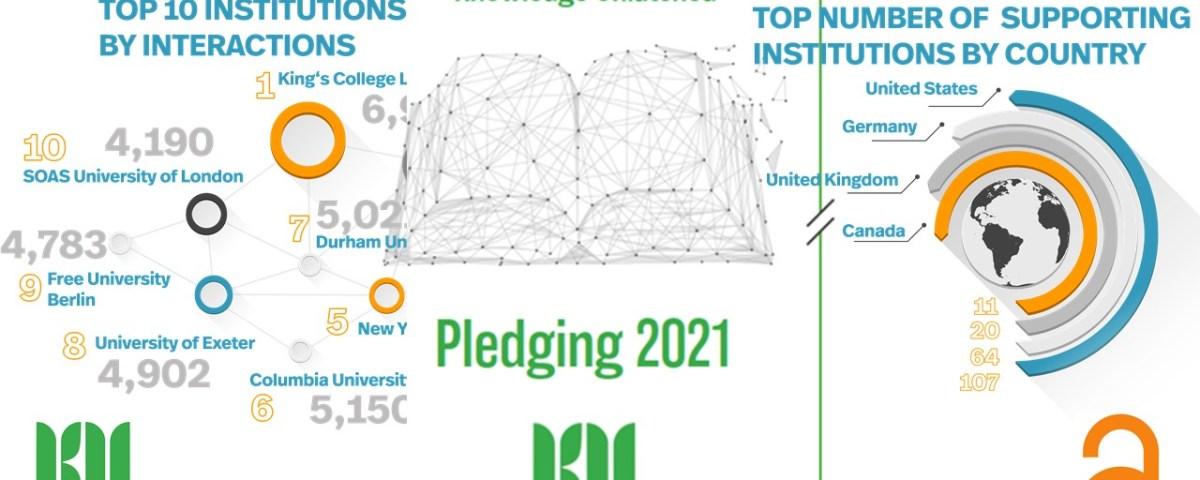 2021 4 KU Launch Campaign