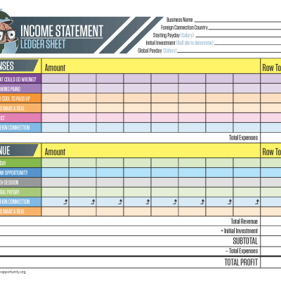 Know Opportunity Income Statement