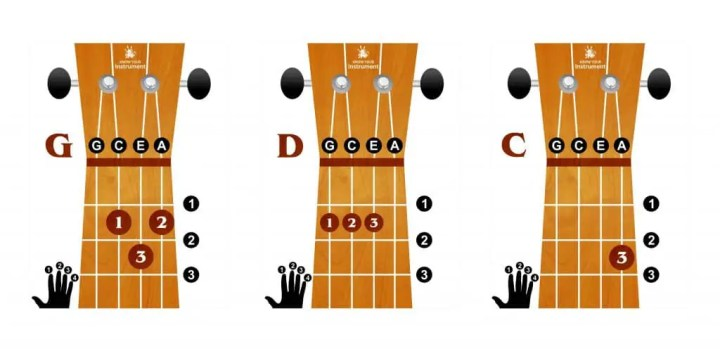 Ukulele Chords For Left Handers Path Decorations Pictures Full