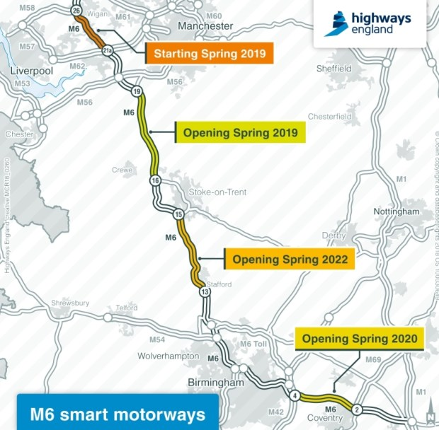 An illustration showing the M6 works