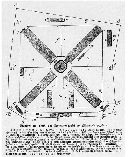 Grundriss des Klingelpütz, undatiert, vermutlich um 1900