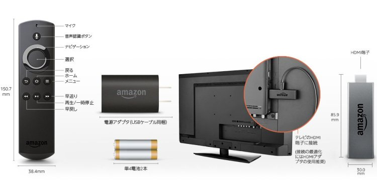 Fire TV Stick技術仕様
