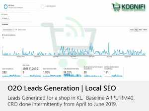 O2O Local SEO KL Suburb Shop