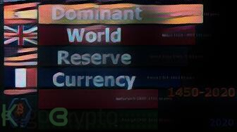 BIP 2021: Bitcoin's Path Toward Reserve Currency Status Is Set