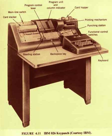 「パンチカード コンピュータ」の画像検索結果