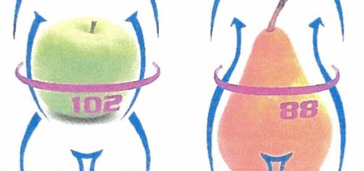 Grasso sulla pancia, dipende da un gene che predispone alla forma a mela