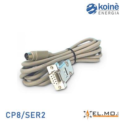 CP8/SER2 Elmo