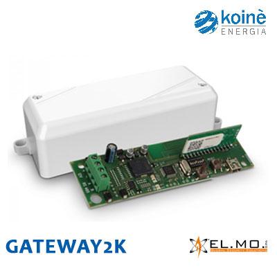 GATEWAY2K ELMO