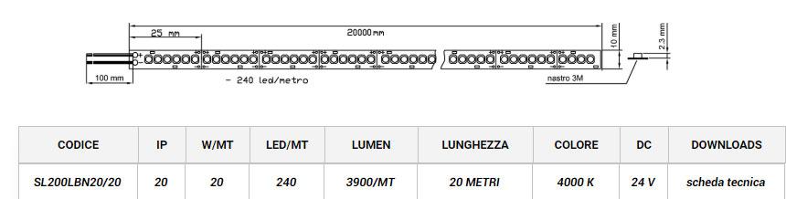STRIP LED 2835 SL200LBN20 20 LEDCO