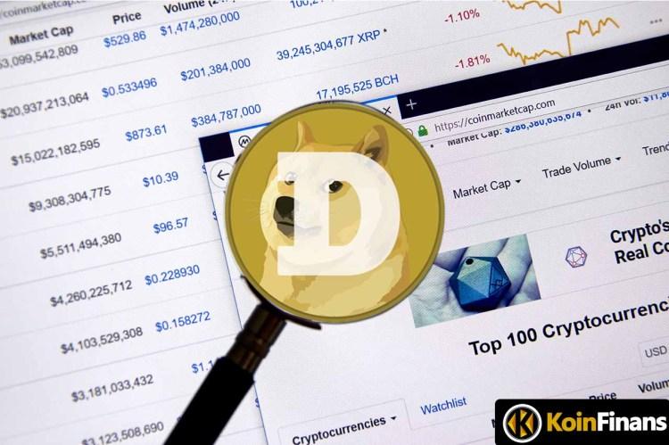 Dogecoin (DOGE) Yeniden İlk 10 Kripto Para Arasına Girdi ...