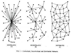 Blockchain Nedir? 5