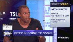 bitcoin fiyat tahminleri