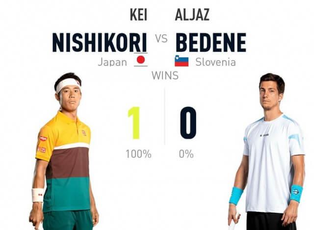 錦織圭 vs アルヤズ・ベデネ|過去対戦成績