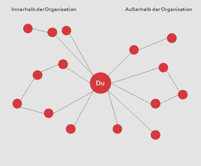 fe-netzwerk