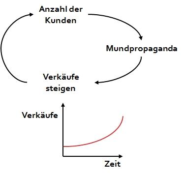 st-mundpropaganda