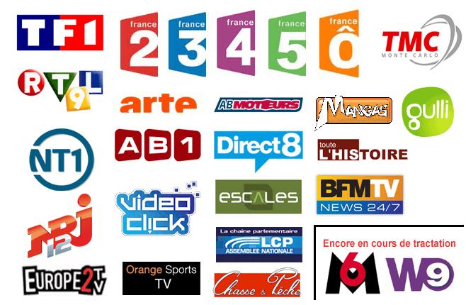 ملف قنوات iptv m3u playlist للقنوات الفرنسية والاوروبية France Europe 26/6/2019