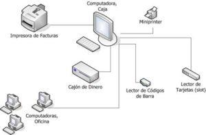 configuracion_tienda