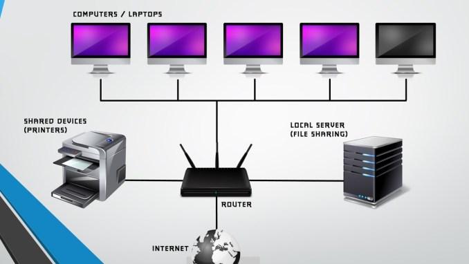 Pengertian Jaringan Komputer dan Jenis-jenisnya