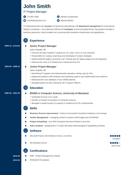 CV profesional dan kreatif