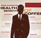 Health-Benefits-of-Drinking-Coffee-Infographic-small