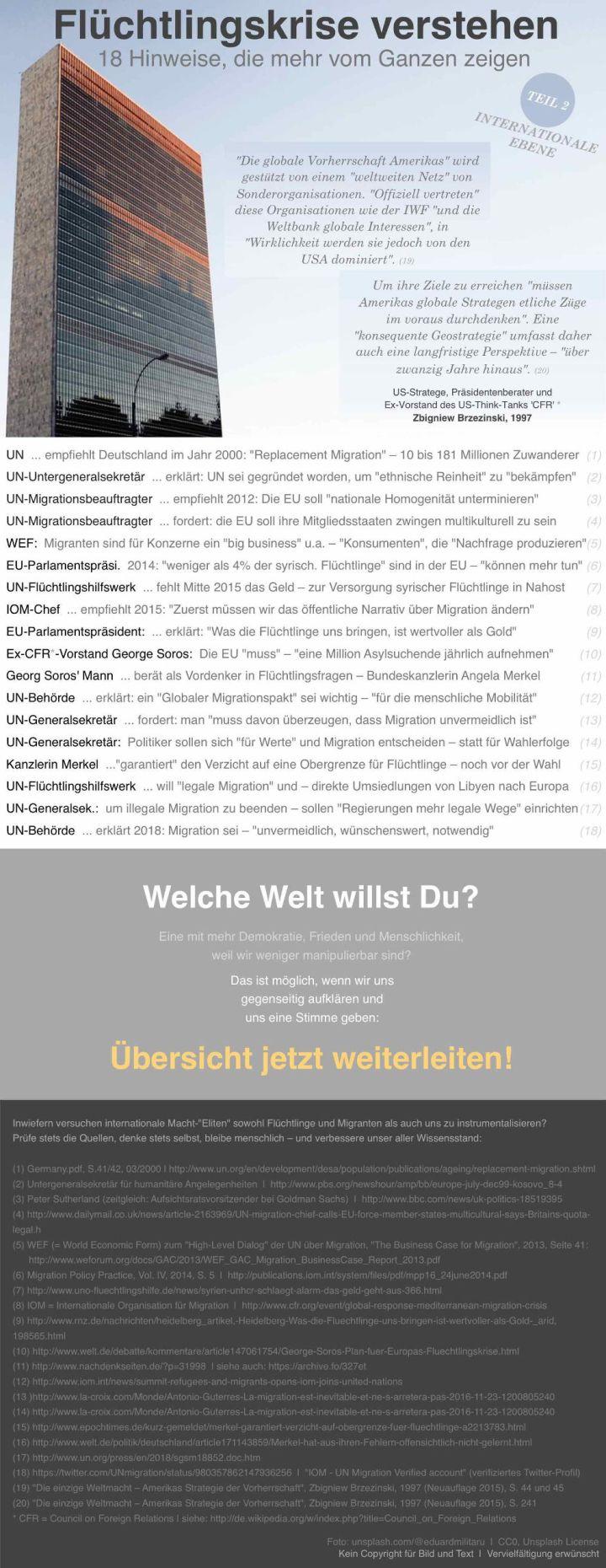 Infografik – Flüchtlingskrise verstehen 2 – Bildquelle: unbekannt / unsplash.com/@eduardmilitaru   CC0, Unsplash License