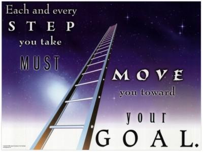 goal-setting-help-400x300