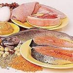 Sumber Makanan Vitamin B1Dan Manfaatnya