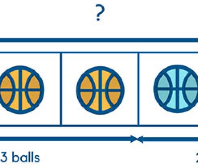 Singapore Math Model Method Part Whole Concept