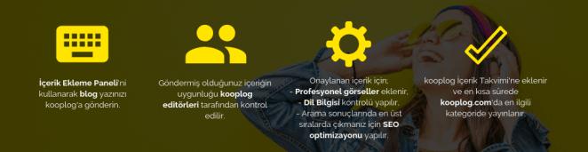+Blog Yaz | kooplog