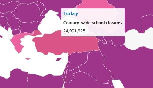 UNESCO Açıkladı: Dünya Çapında 850 Milyon Öğrenci Eğitime Ara Verdi!