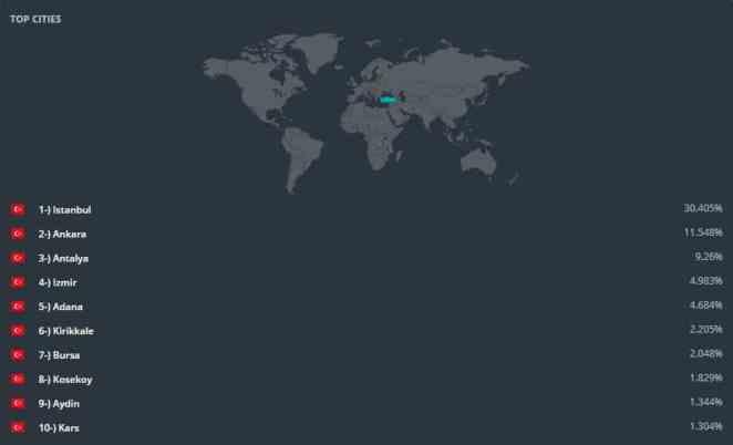 Çocuk Pornosu İzleyenleri Anlık Gösteren Canlı Dünya Haritası