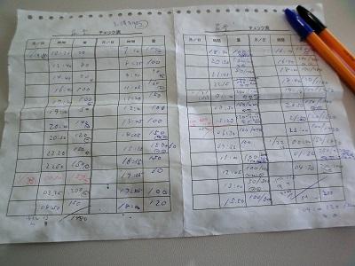 尿量チェック表
