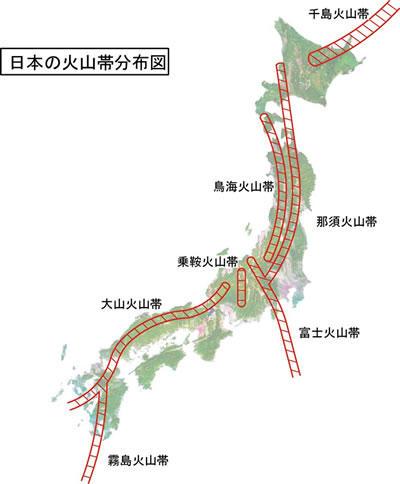 日本の火山帯