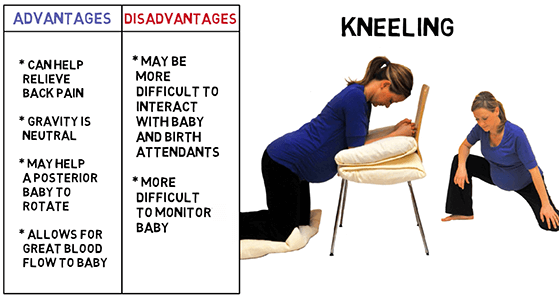 Kopa Birth Essentials online childbirth class #4