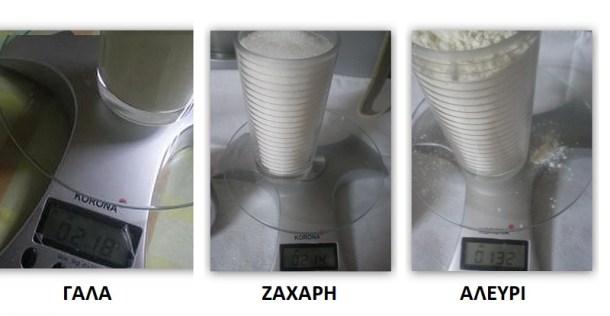 κολάζ μέτρηση υλικών με ποτήρι εικόνα