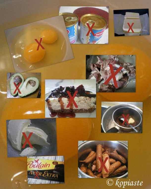 Food not allowed gallbladder image