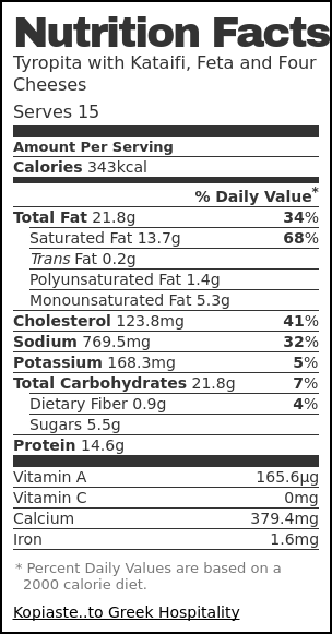 Nutrition label for Tyropita with Kataifi, Feta and Four Cheeses