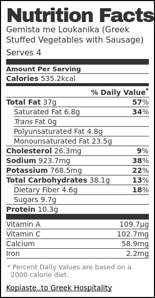 Nutrition label for Gemista me Loukanika (Greek Stuffed Vegetables with Sausage)