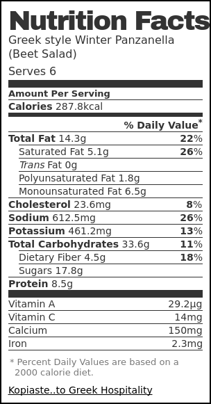 Nutrition label for Greek style Winter Panzanella (Beet Salad)