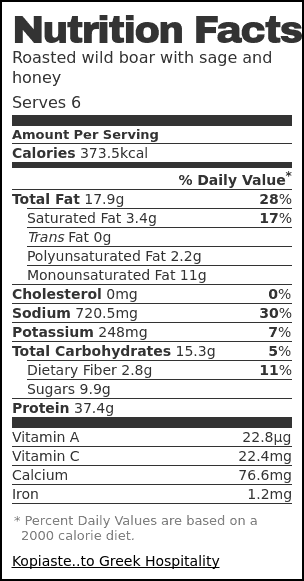 Nutrition label for Roasted wild boar with sage and honey