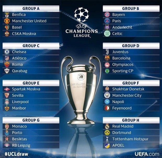 UEFA Champions League Draw 2017-18