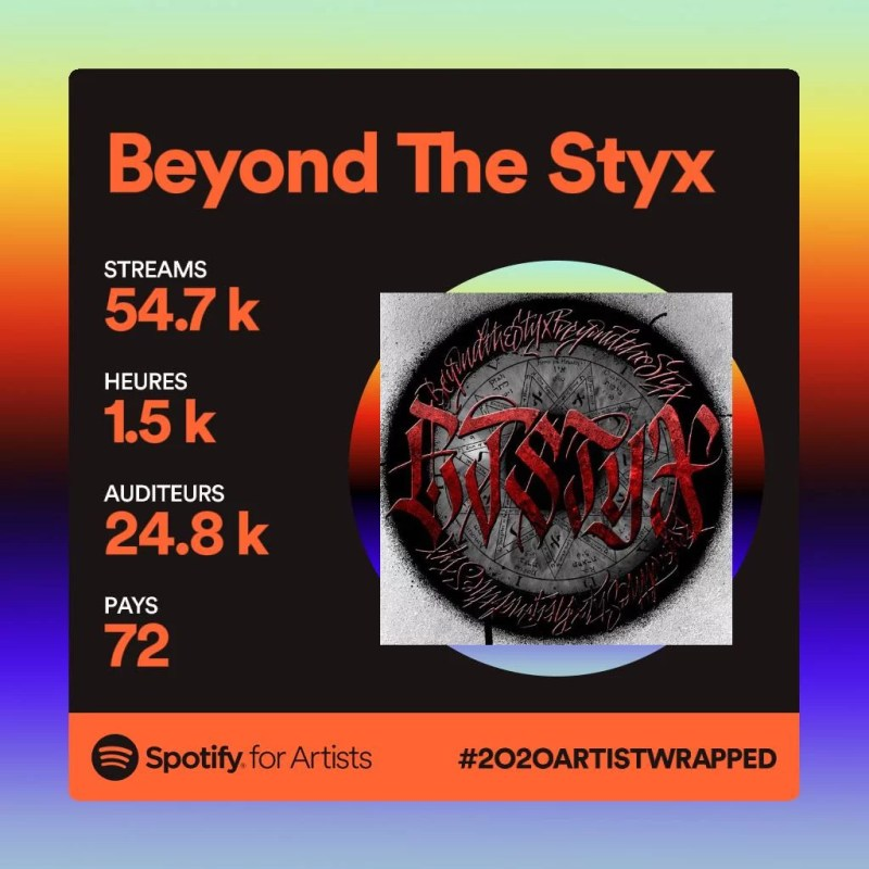 Beyond The Styx Spotify Statistiques