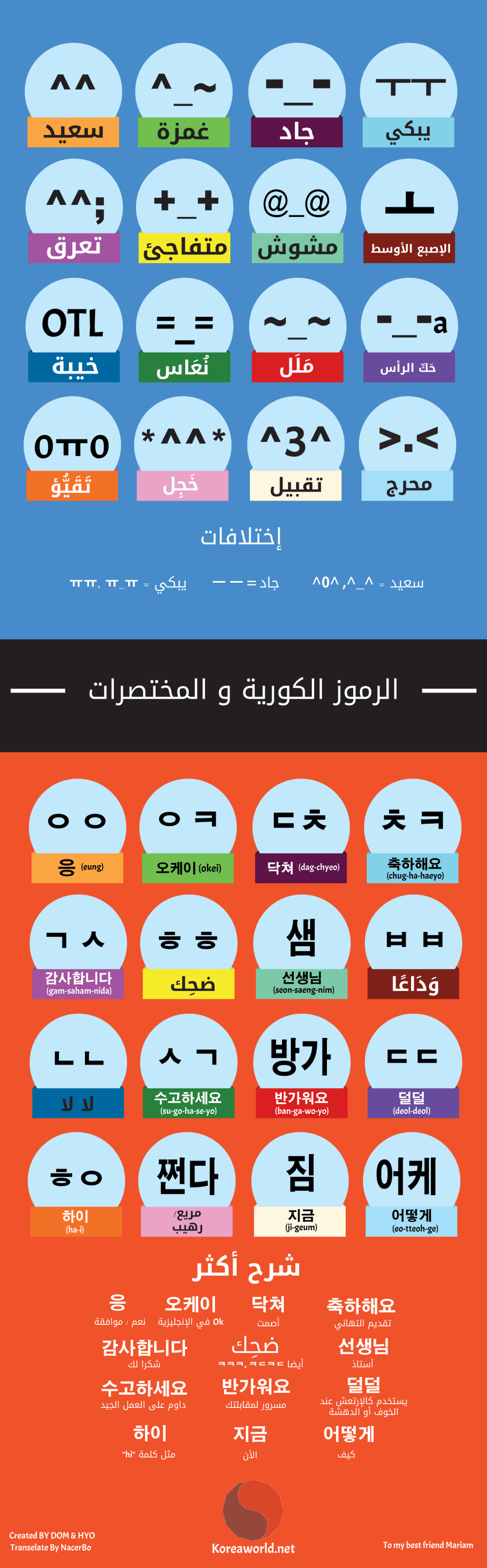 Infographic-(Korean-emoticons-&-abbreviations)